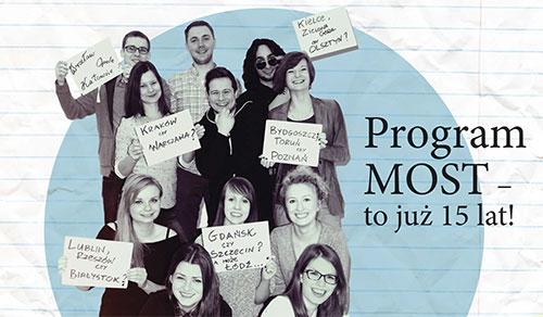 Program mobilności studentów i doktorantów MOST
